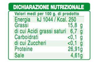 Dichiarazione nutrizionale Attilio Fontana