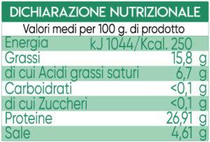 dichiarazione nutrizionale prosciutto Fontana
